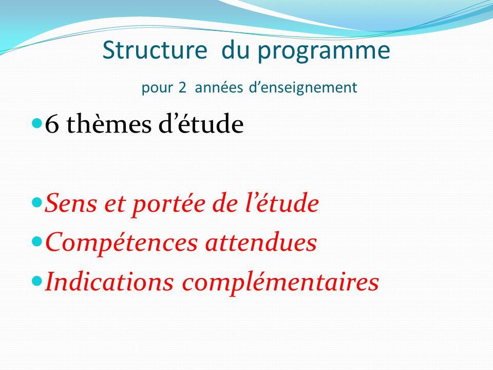Structure du programme pour 2 années d'enseignement