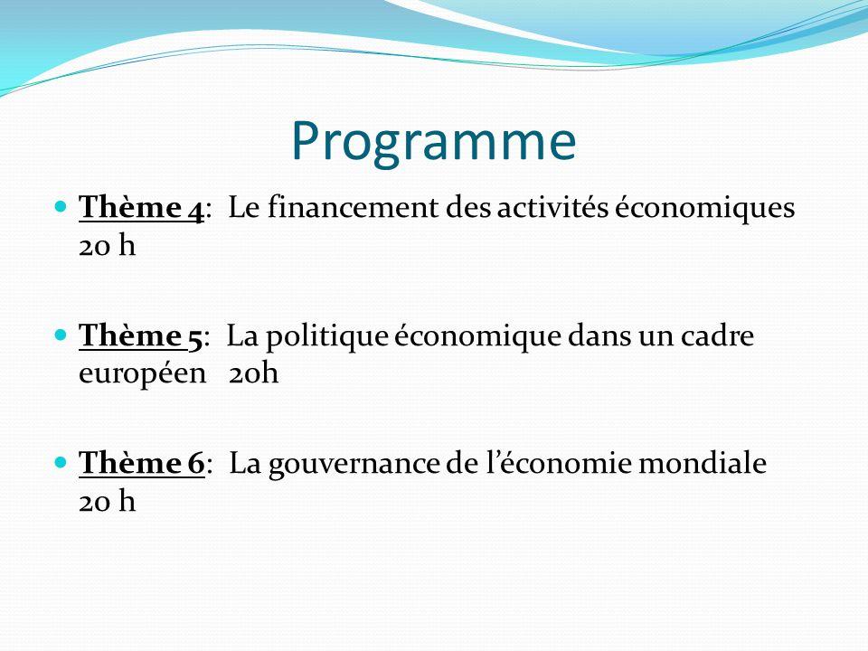 Programme Thème 4: Le financement des activités économiques 20 h