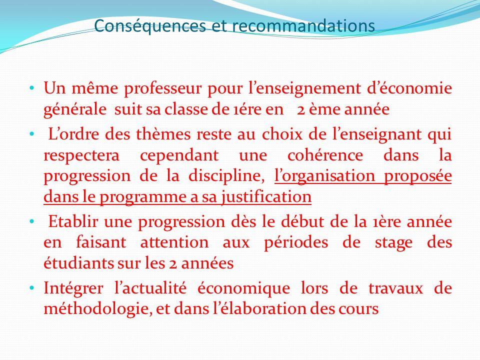 Conséquences et recommandations
