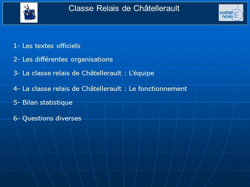 Classe Relais de Châtellerault