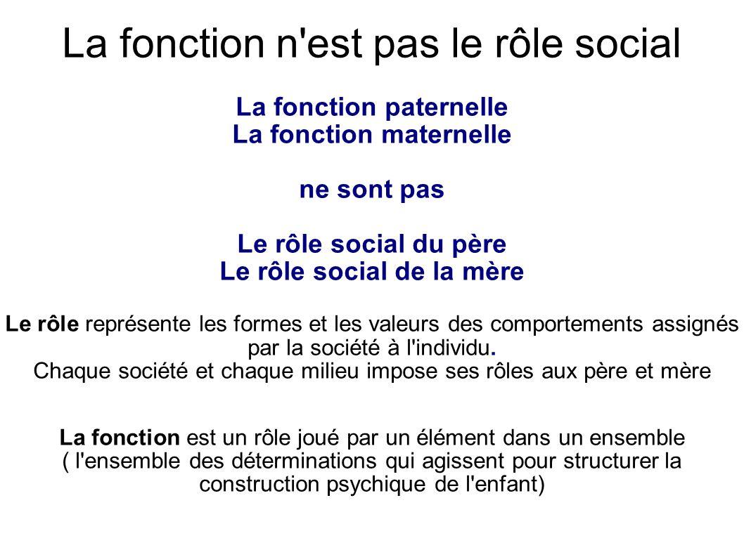La fonction n est pas le rôle social La fonction paternelle La fonction maternelle ne sont pas Le rôle social du père Le rôle social de la mère Le rôle représente les formes et les valeurs des comportements assignés par la société à l individu.