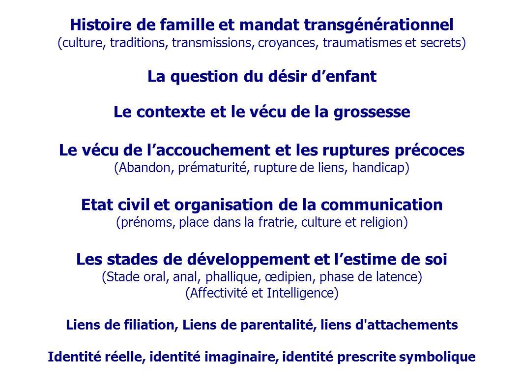 Histoire de famille et mandat transgénérationnel
