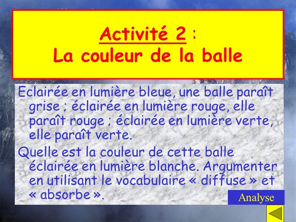 Activité 2 : La couleur de la balle