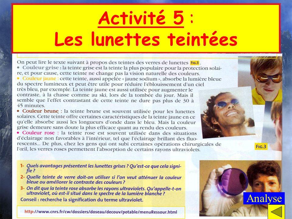 Activité 5 : Les lunettes teintées