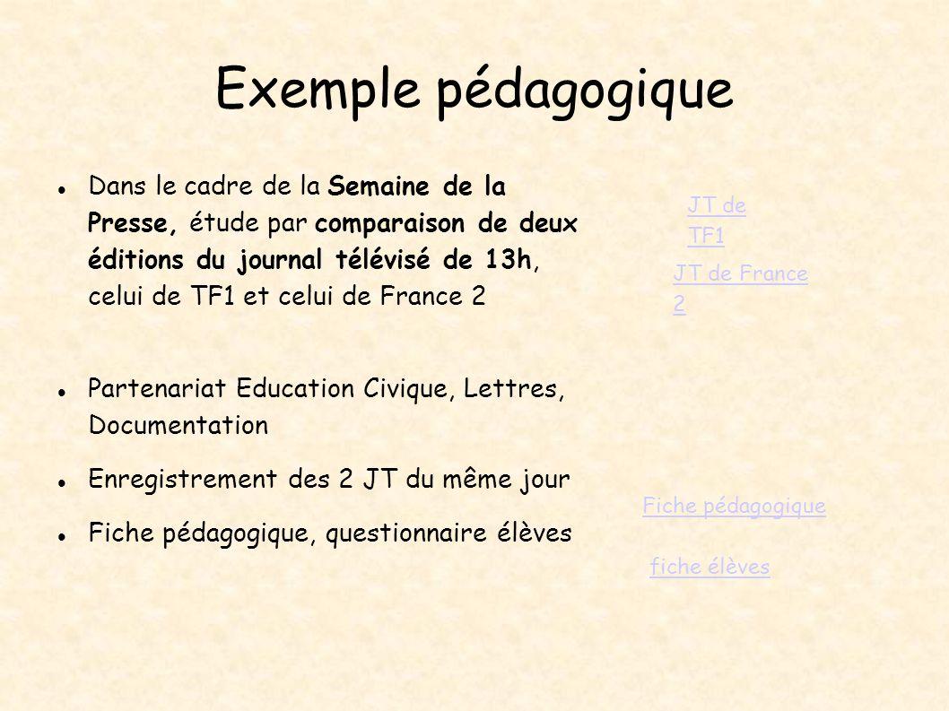 Exemple pédagogique