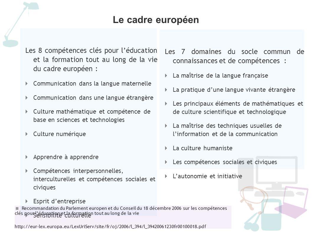 Le cadre européen Les 8 compétences clés pour l'éducation et la formation tout au long de la vie du cadre européen :