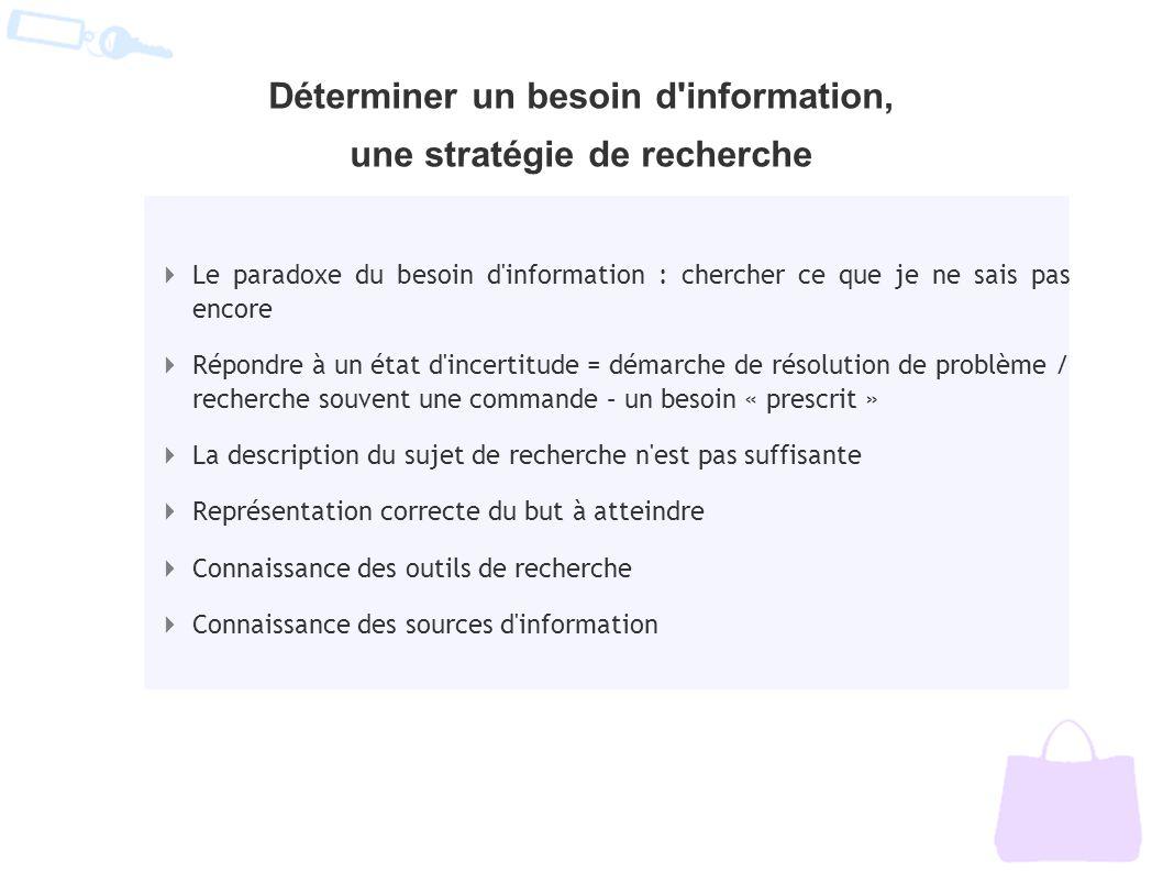 Déterminer un besoin d information, une stratégie de recherche