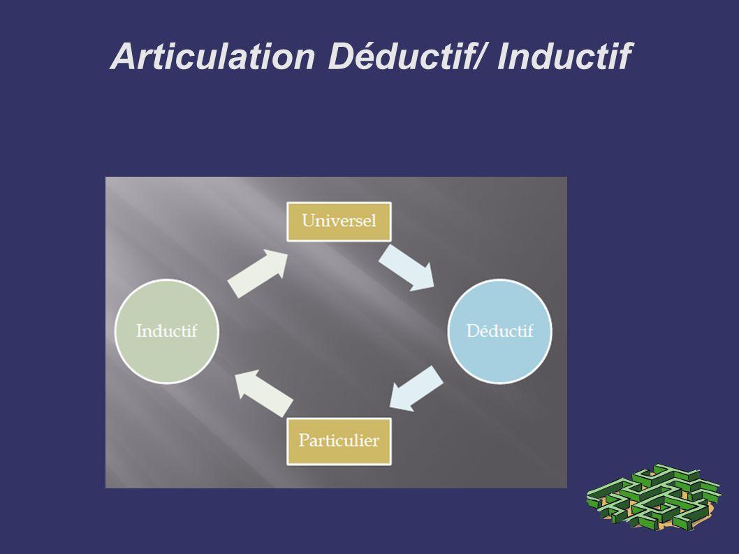 Articulation Déductif/ Inductif