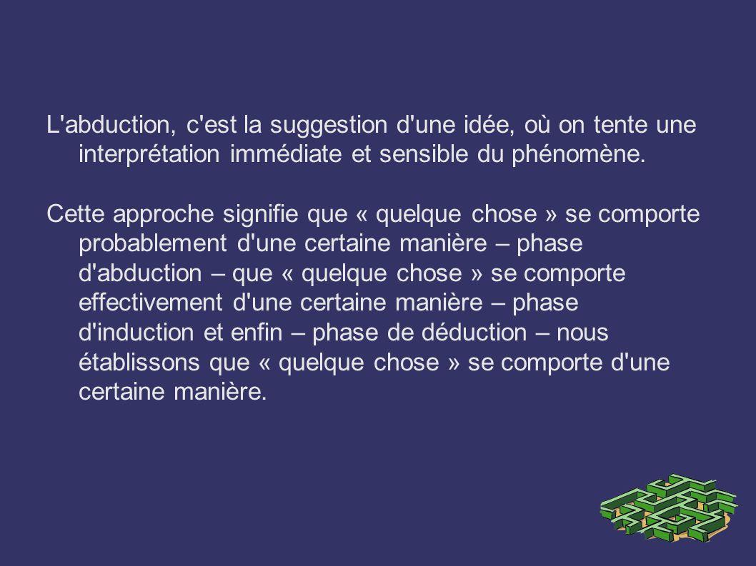 L abduction, c est la suggestion d une idée, où on tente une interprétation immédiate et sensible du phénomène.