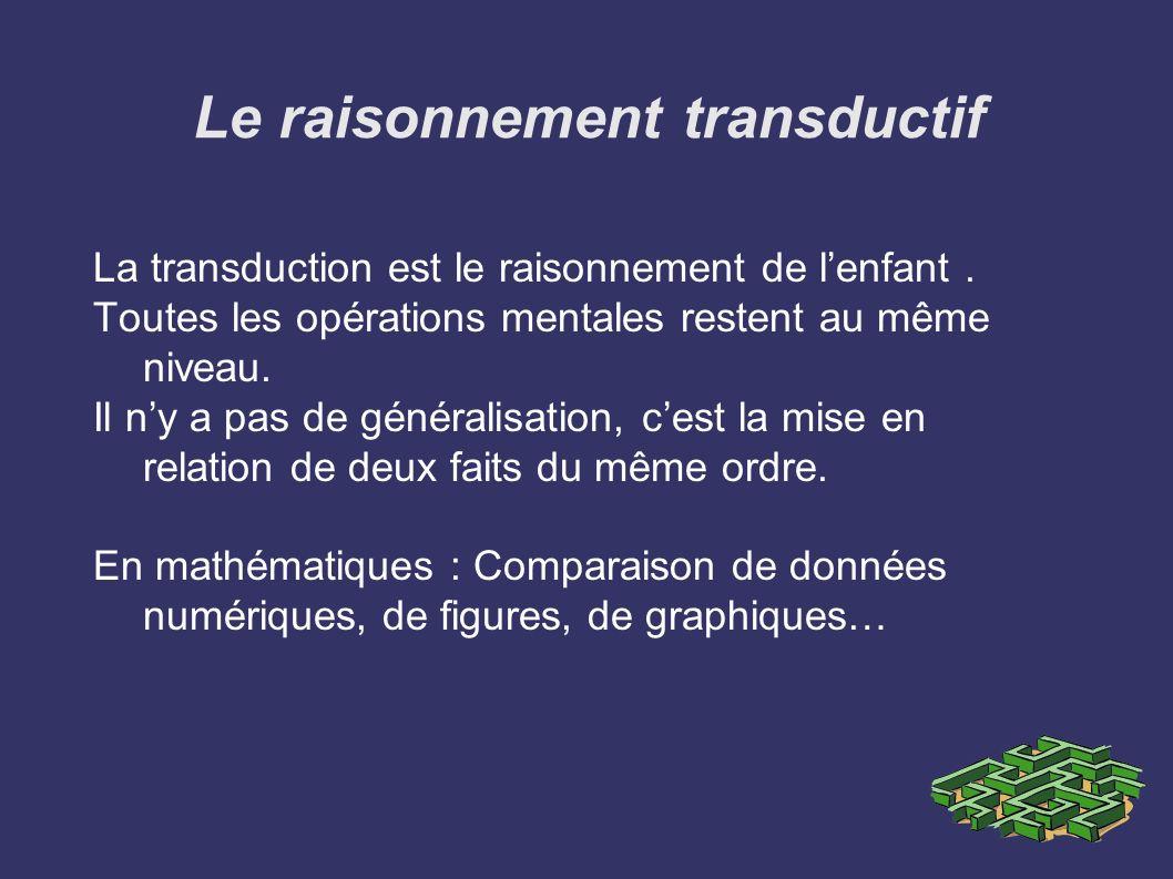 Le raisonnement transductif