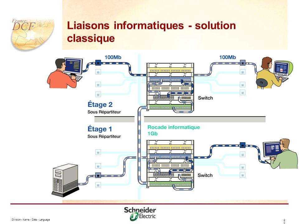 Liaisons informatiques - solution classique