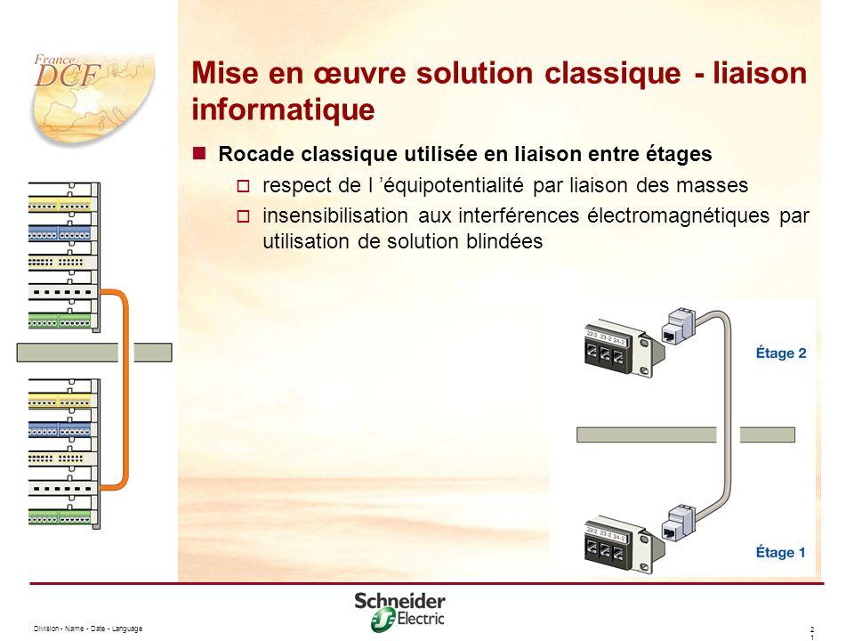 Mise en œuvre solution classique - liaison informatique
