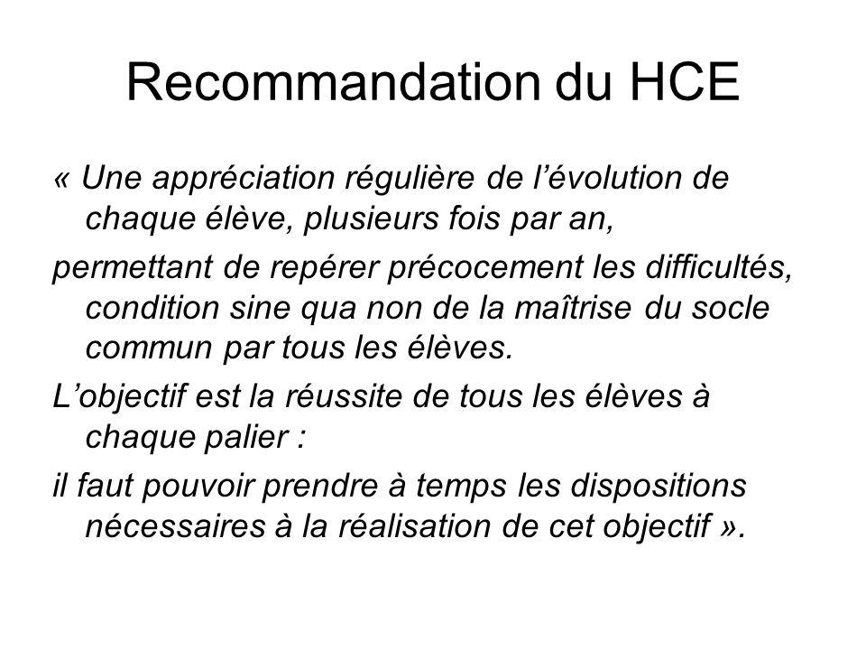 Recommandation du HCE « Une appréciation régulière de l'évolution de chaque élève, plusieurs fois par an,