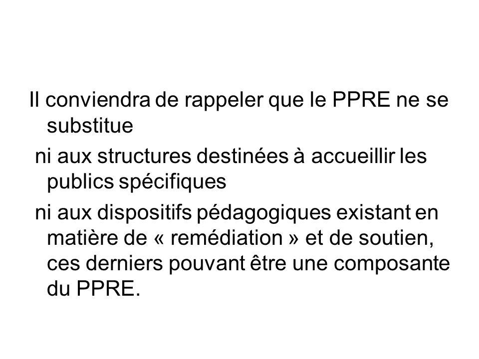 Il conviendra de rappeler que le PPRE ne se substitue