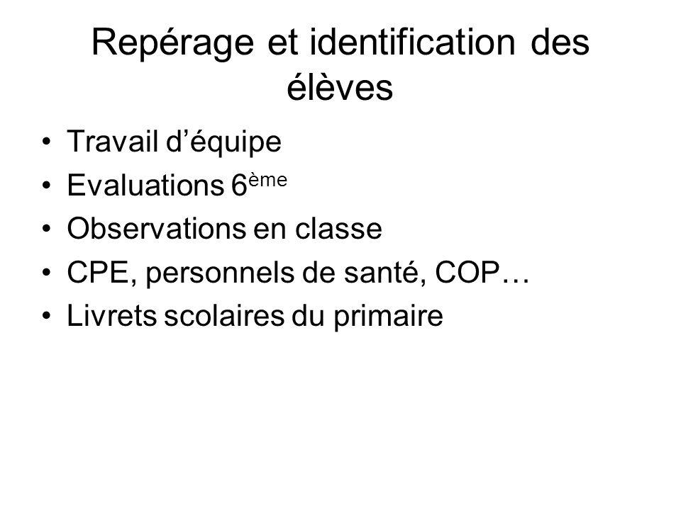 Repérage et identification des élèves