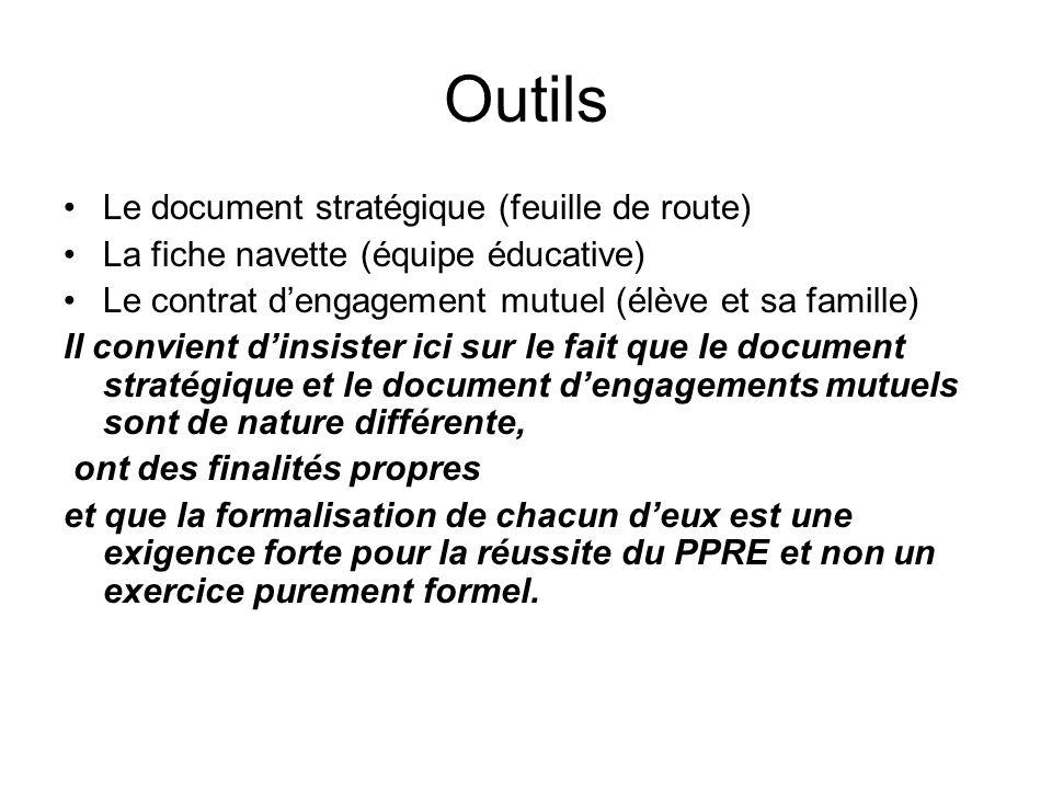 Outils Le document stratégique (feuille de route)