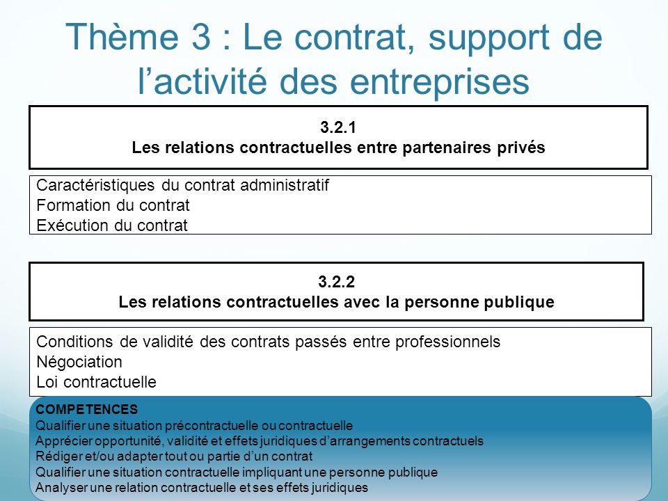 Thème 3 : Le contrat, support de l'activité des entreprises