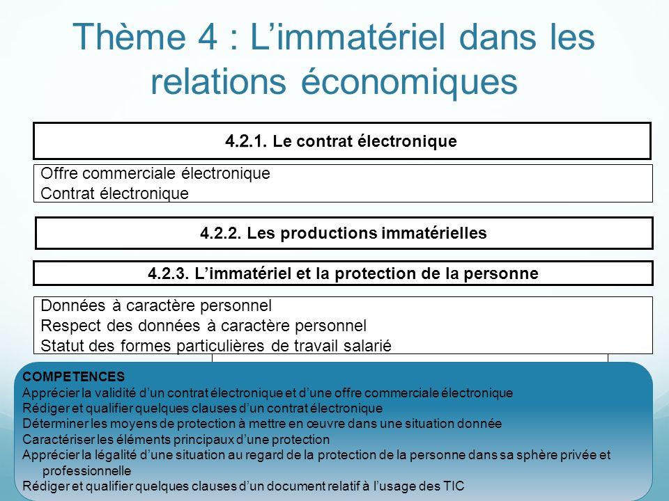 Thème 4 : L'immatériel dans les relations économiques