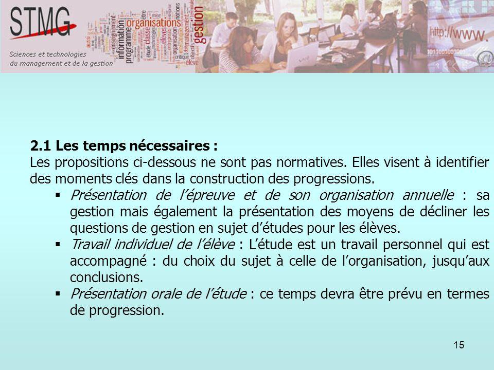 2. L'organisation annuelle : propositions pour une mise en place.