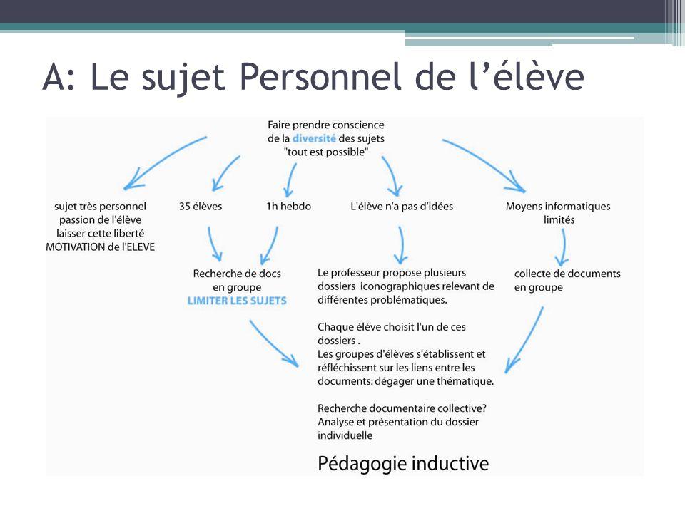 A: Le sujet Personnel de l'élève