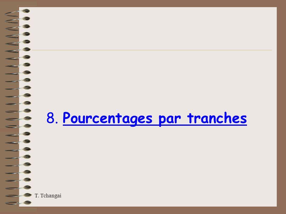 8. Pourcentages par tranches