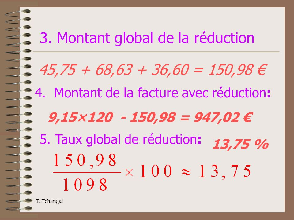 3. Montant global de la réduction