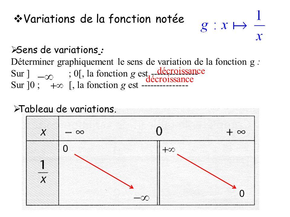 Variations de la fonction notée