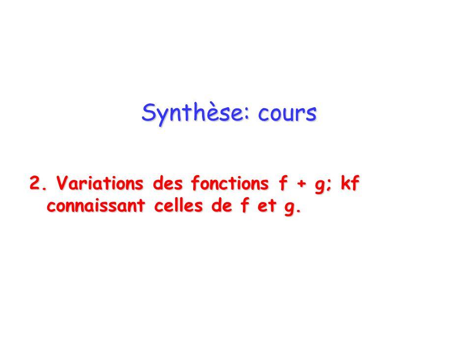 Synthèse: cours 2. Variations des fonctions f + g; kf connaissant celles de f et g.