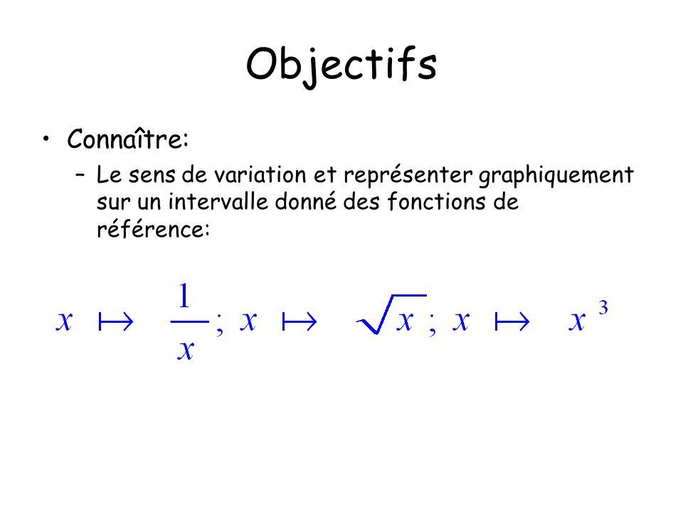 Objectifs Connaître: Le sens de variation et représenter graphiquement sur un intervalle donné des fonctions de référence: