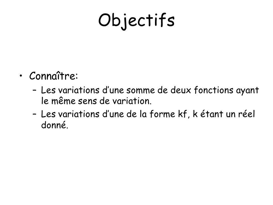 Objectifs Connaître: Les variations d'une somme de deux fonctions ayant le même sens de variation.
