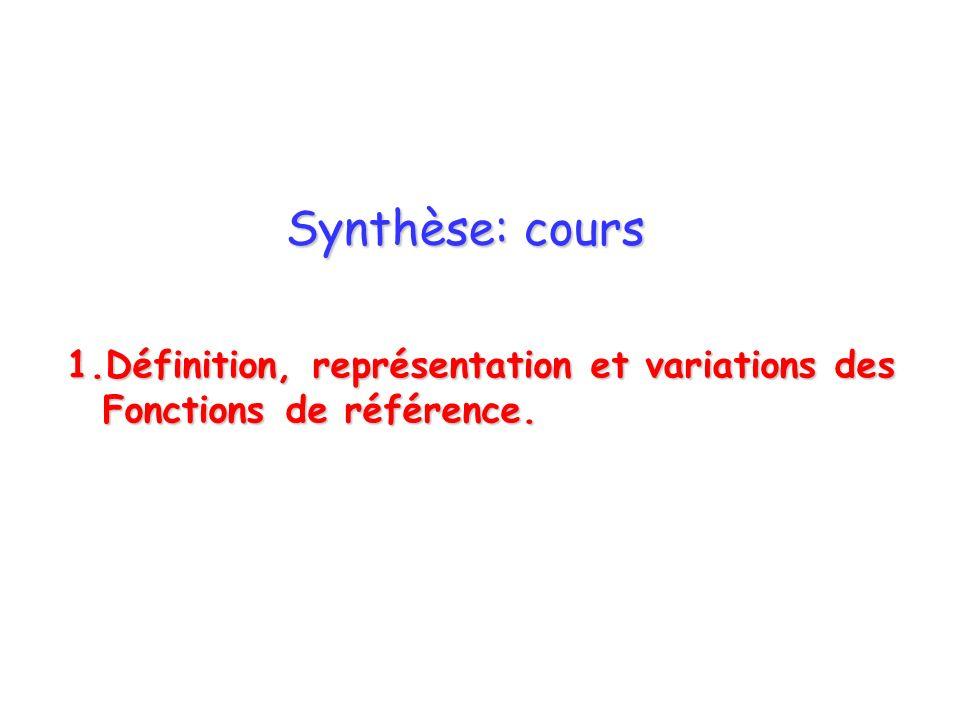 Synthèse: cours Définition, représentation et variations des Fonctions de référence.