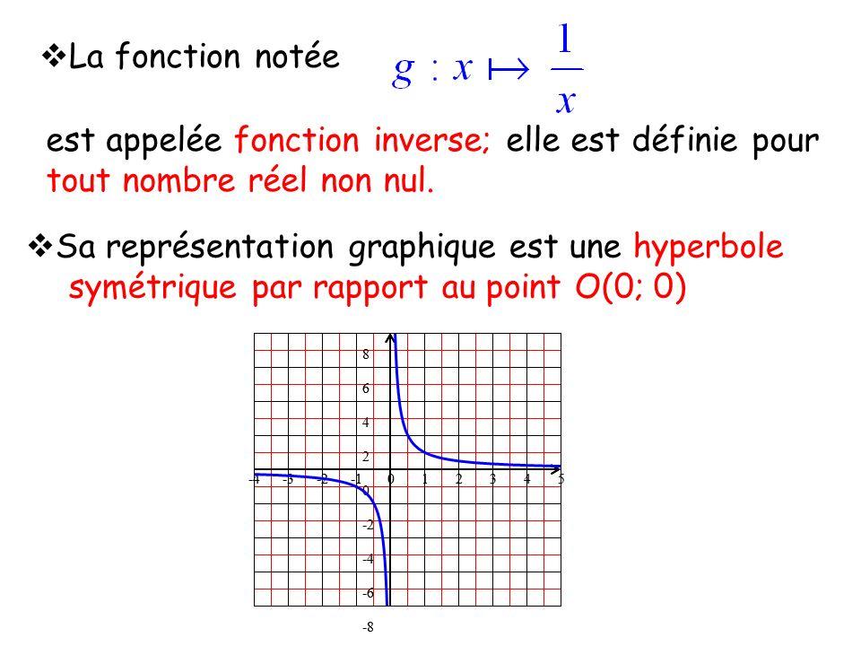 est appelée fonction inverse; elle est définie pour