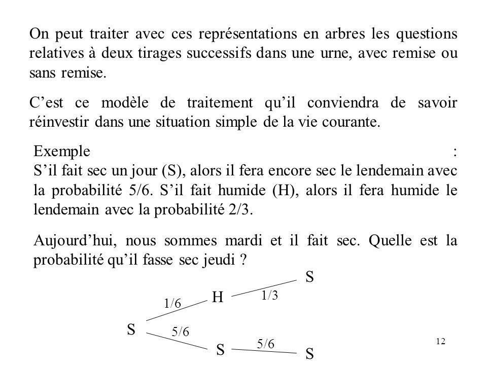 On peut traiter avec ces représentations en arbres les questions relatives à deux tirages successifs dans une urne, avec remise ou sans remise.