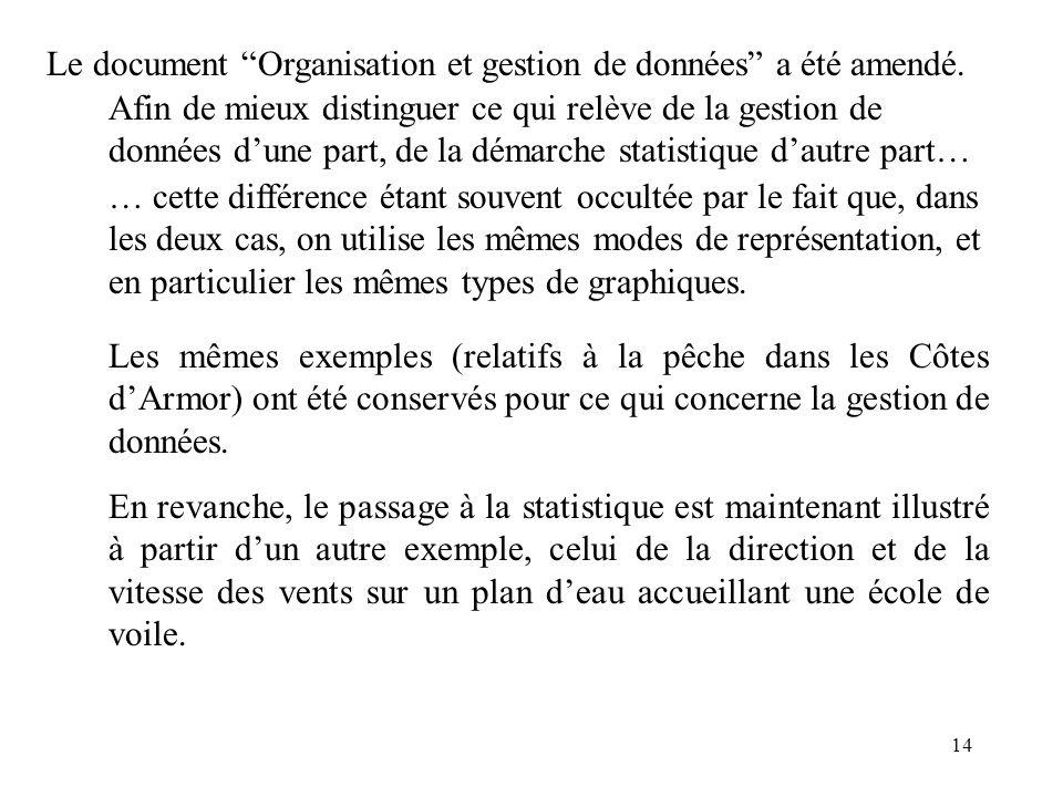 Le document Organisation et gestion de données a été amendé.