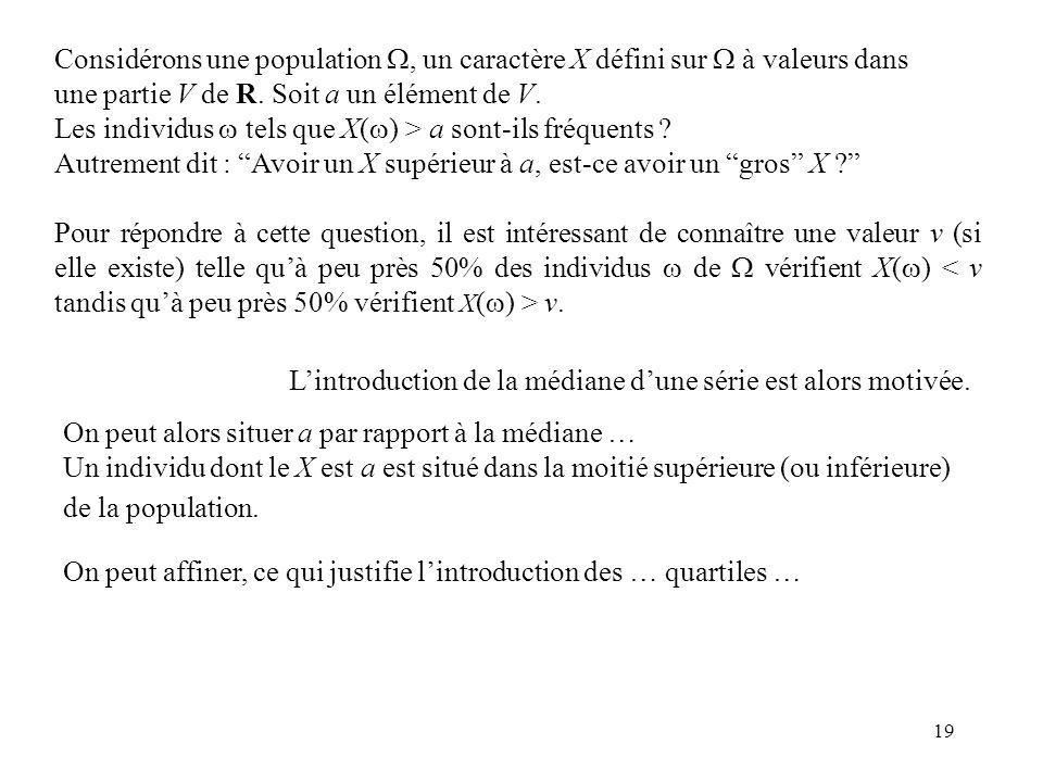 Considérons une population W, un caractère X défini sur W à valeurs dans une partie V de R. Soit a un élément de V. Les individus w tels que X(w) > a sont-ils fréquents Autrement dit : Avoir un X supérieur à a, est-ce avoir un gros X