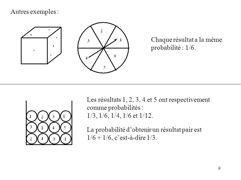 Autres exemples : Chaque résultat a la même probabilité : 1/6.