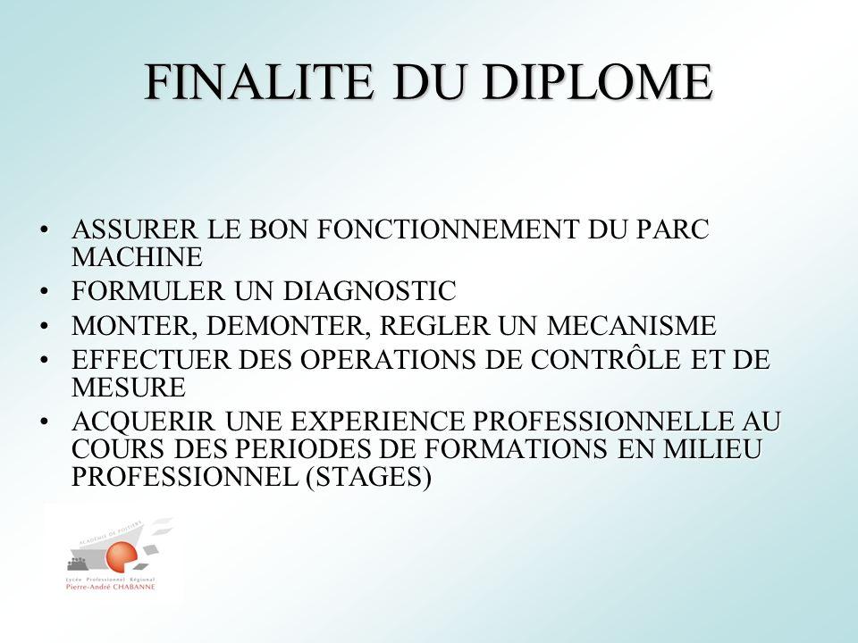 FINALITE DU DIPLOME ASSURER LE BON FONCTIONNEMENT DU PARC MACHINE