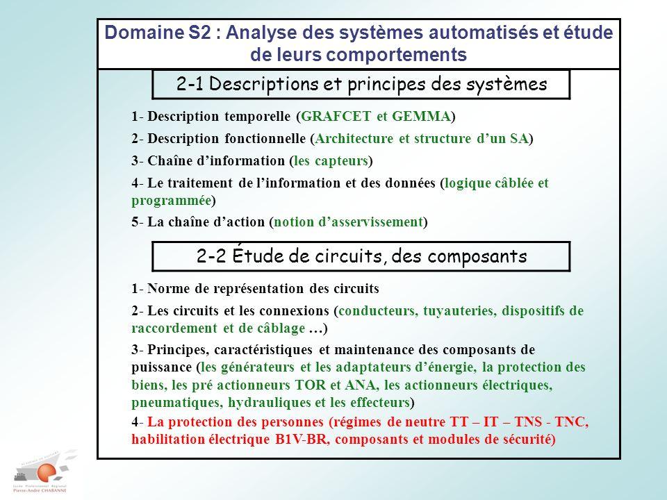 2-1 Descriptions et principes des systèmes