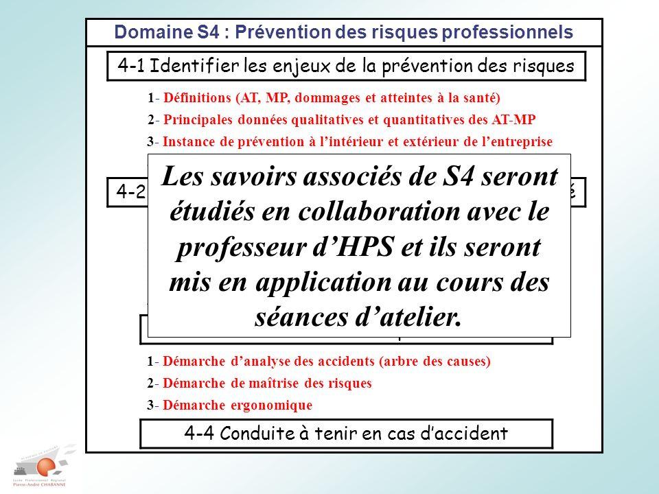 Domaine S4 : Prévention des risques professionnels
