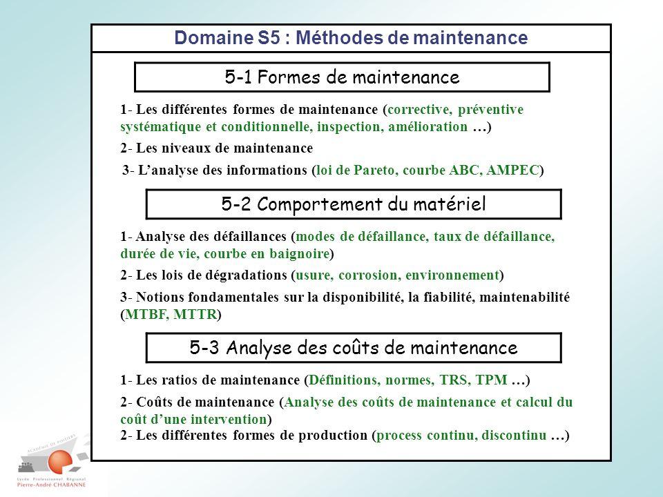 Domaine S5 : Méthodes de maintenance