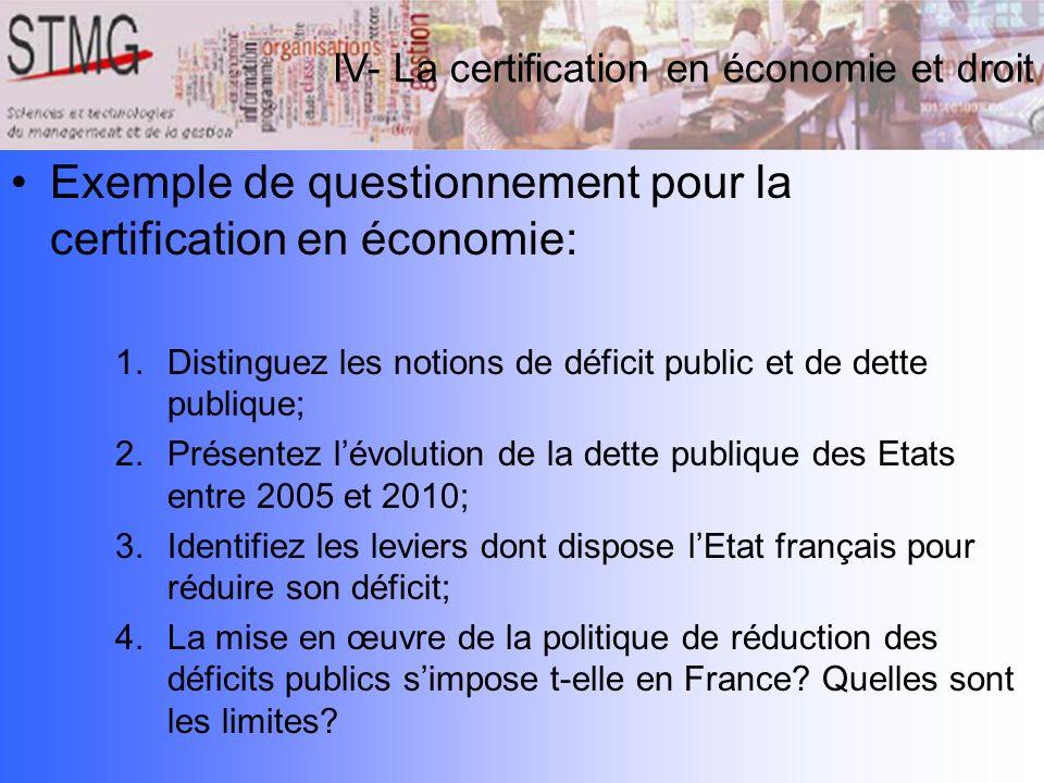 Exemple de questionnement pour la certification en économie:
