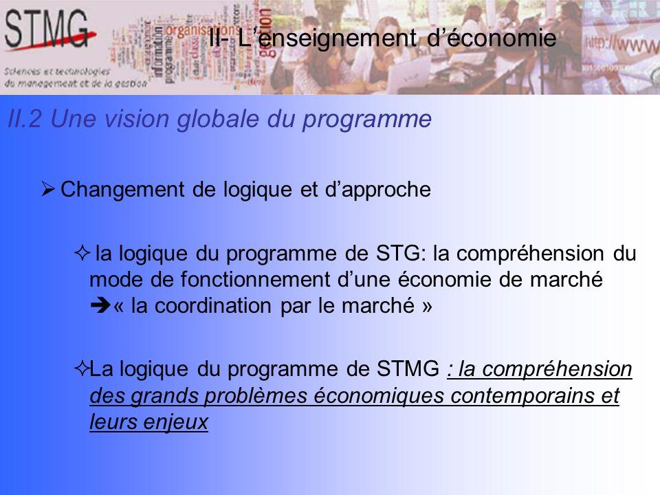 II- L'enseignement d'économie