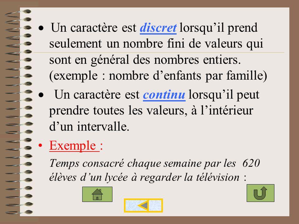 · Un caractère est discret lorsqu'il prend seulement un nombre fini de valeurs qui sont en général des nombres entiers. (exemple : nombre d'enfants par famille)
