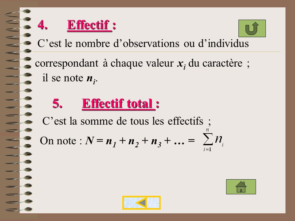 4. Effectif : 5. Effectif total :