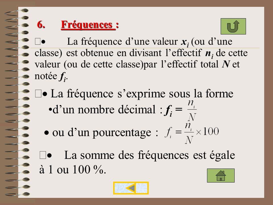 · La fréquence s'exprime sous la forme d'un nombre décimal : fi =