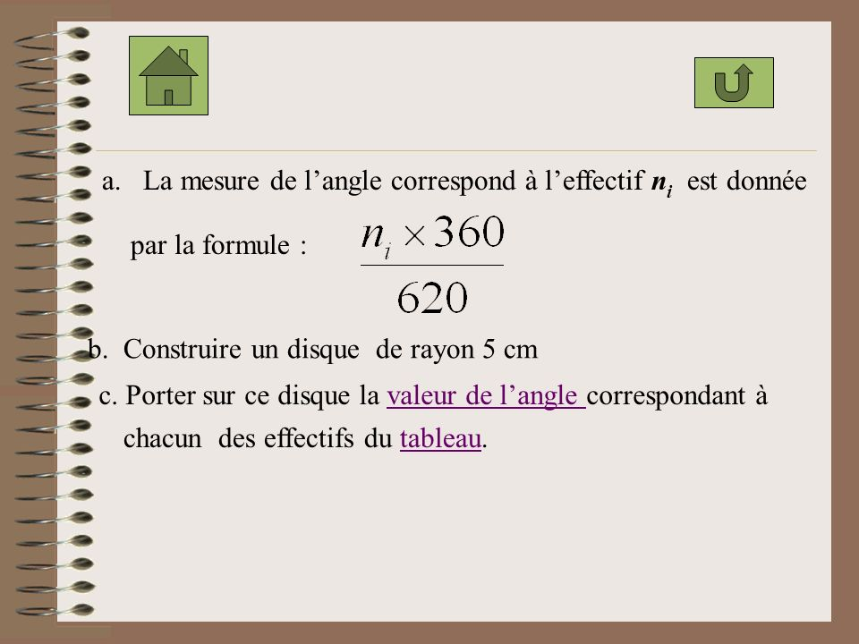 a. La mesure de l'angle correspond à l'effectif ni est donnée