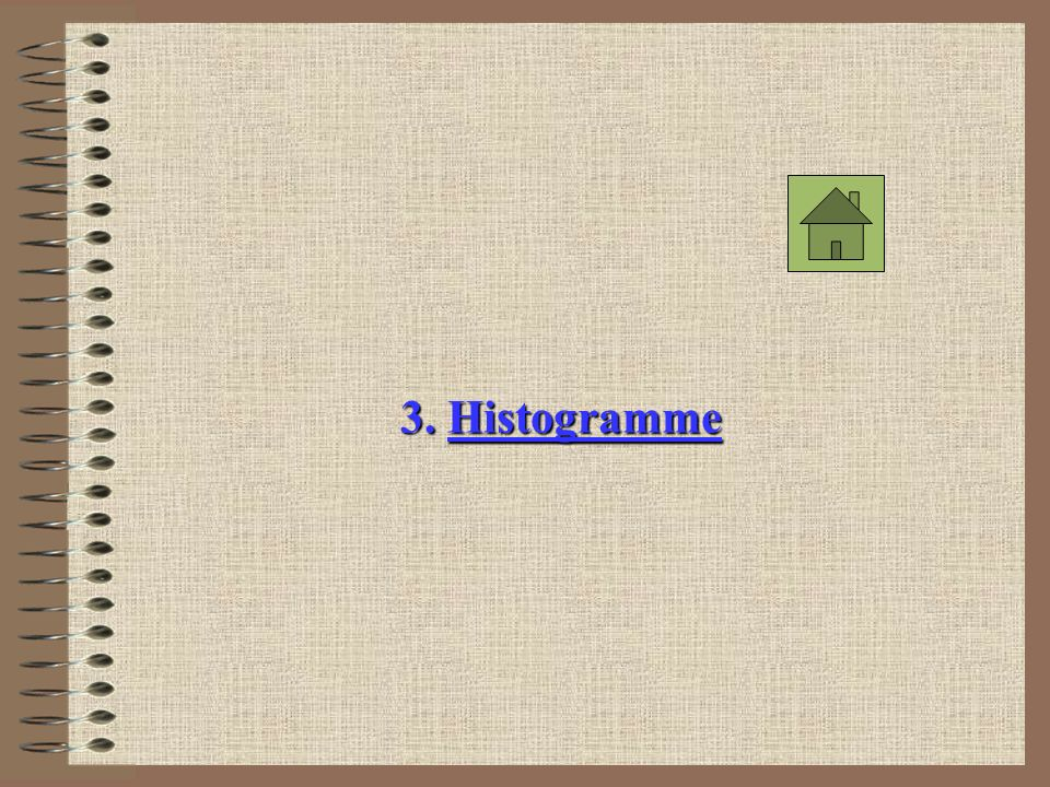 3. Histogramme