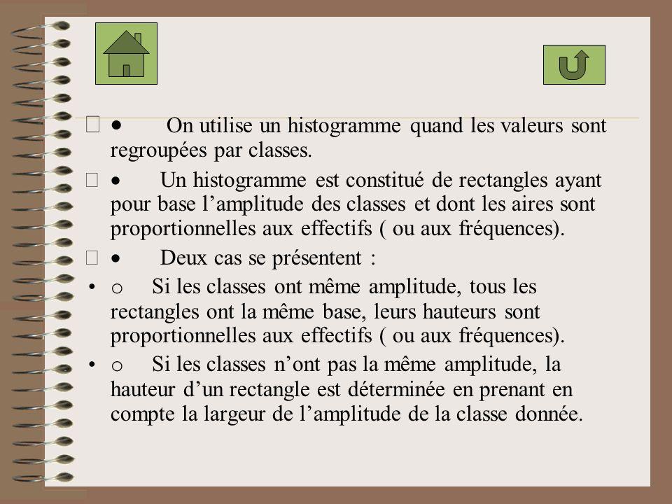 · On utilise un histogramme quand les valeurs sont regroupées par classes.