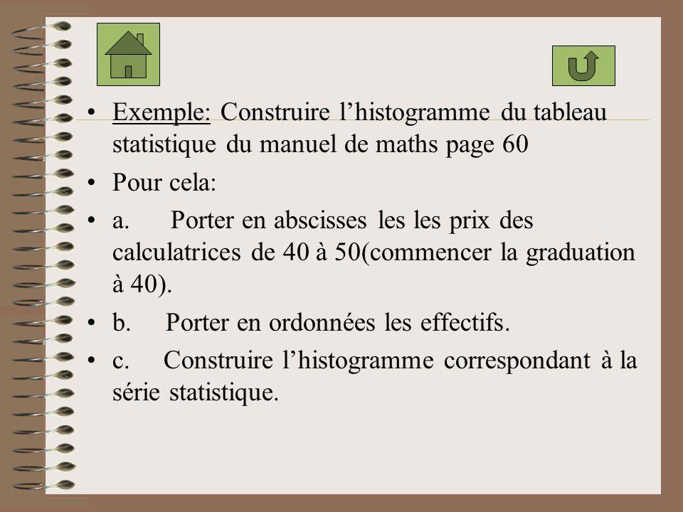 Exemple: Construire l'histogramme du tableau statistique du manuel de maths page 60