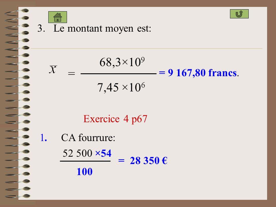 68,3×109 = 7,45 ×106 3. Le montant moyen est: = 9 167,80 francs.